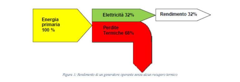 Descrizione  trigenerazione PdC geotermica_Pagina_1