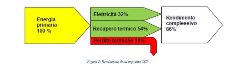 Descrizione  trigenerazione PdC geotermica_Pagina_2_1