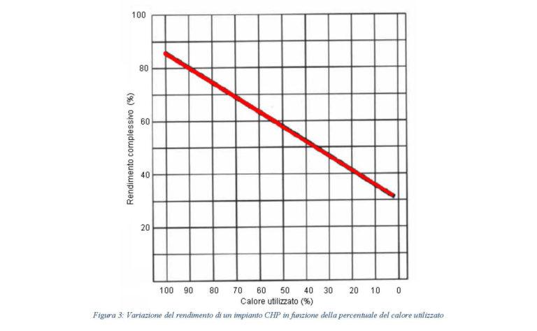 Descrizione  trigenerazione PdC geotermica_Pagina_2_2